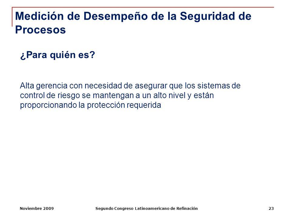 Noviembre 2009Segundo Congreso Latinoamericano de Refinación23 ¿Para quién es? Alta gerencia con necesidad de asegurar que los sistemas de control de