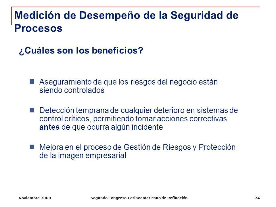 Noviembre 2009Segundo Congreso Latinoamericano de Refinación24 ¿Cuáles son los beneficios? Aseguramiento de que los riesgos del negocio están siendo c
