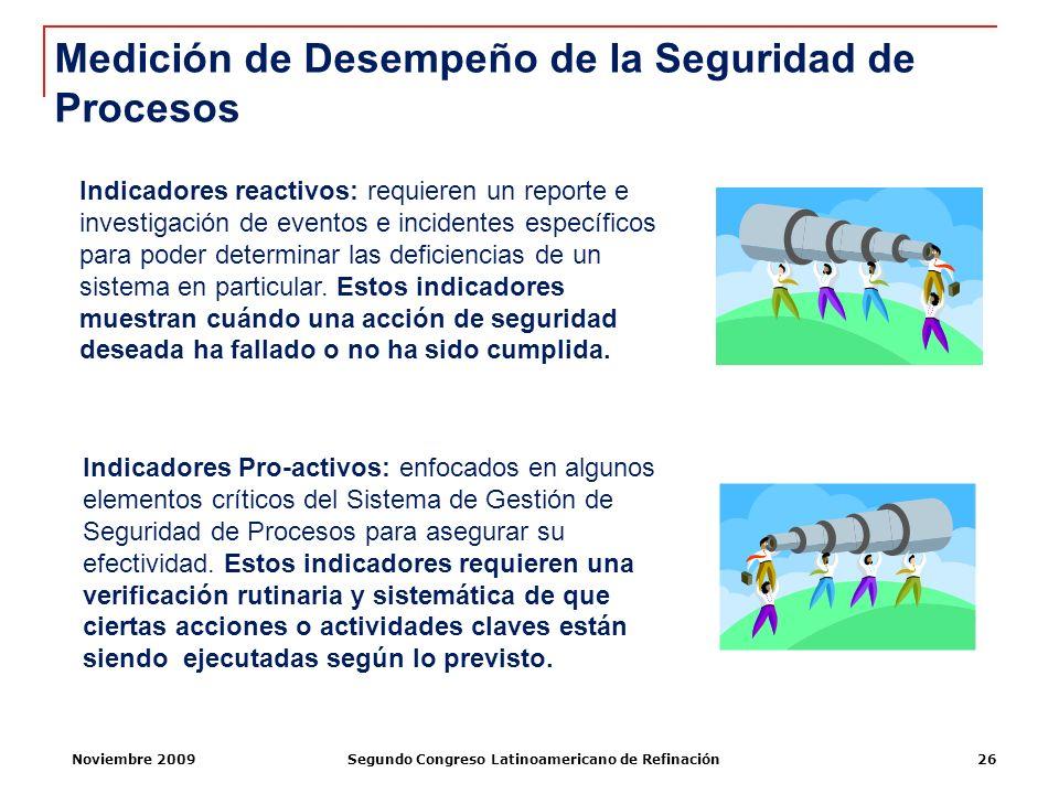 Noviembre 2009Segundo Congreso Latinoamericano de Refinación26 Indicadores Pro-activos: enfocados en algunos elementos críticos del Sistema de Gestión
