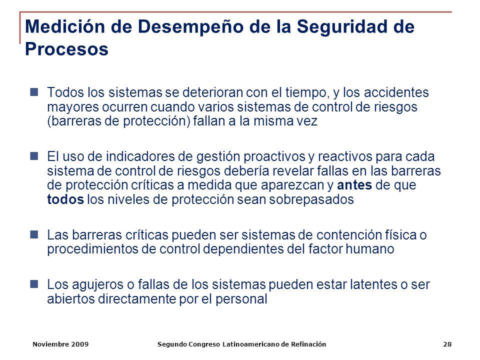 Noviembre 2009Segundo Congreso Latinoamericano de Refinación28 Todos los sistemas se deterioran con el tiempo, y los accidentes mayores ocurren cuando