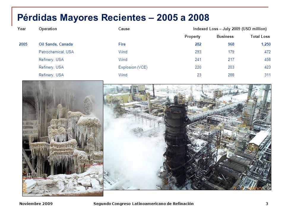 Noviembre 2009Segundo Congreso Latinoamericano de Refinación4 Pérdidas Mayores Recientes – 2005 a 2008 YearOperationCause Indexed Loss - 2008 (USD million) Property Business Total Loss 2005Oil Sands, CanadaFire2829681,250 Petrochemical, USAWind293179472 Refinery, USAWind241217458 Refinery, USAExplosion (VCE)220203423 Refinery, USAWind23288311 2006Petrochemical, USAExplosion (VCE)114332446 Refinery, LithuaniaFire147125272 Refinery, ItalyFire31150181 Refinery, IndiaFire107282 Chemical, USAExplosion204868