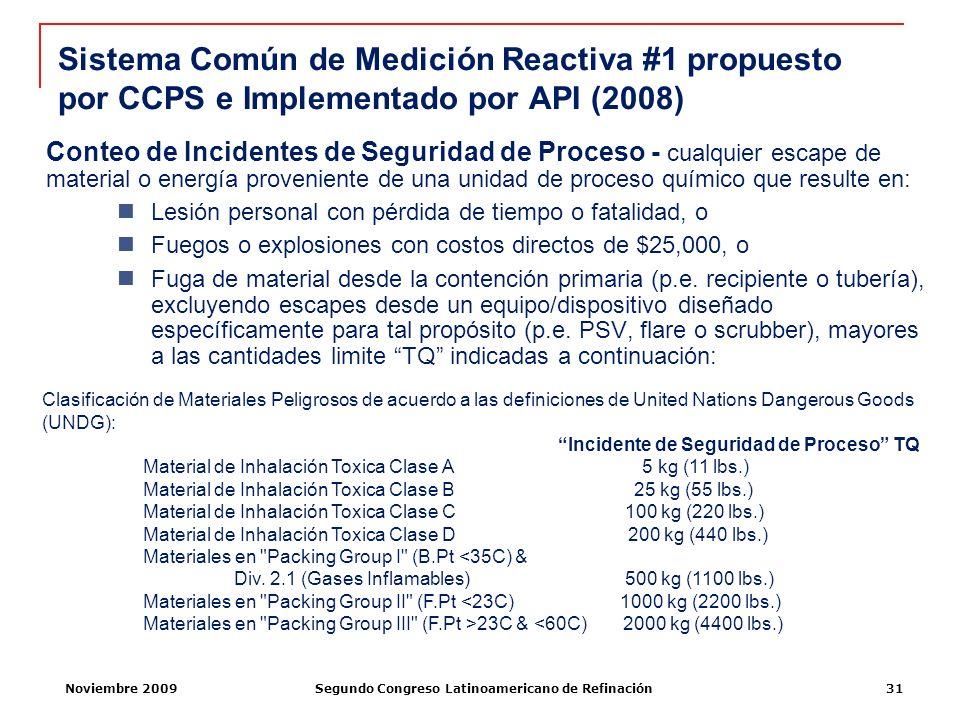 Noviembre 2009Segundo Congreso Latinoamericano de Refinación31 Sistema Común de Medición Reactiva #1 propuesto por CCPS e Implementado por API (2008)