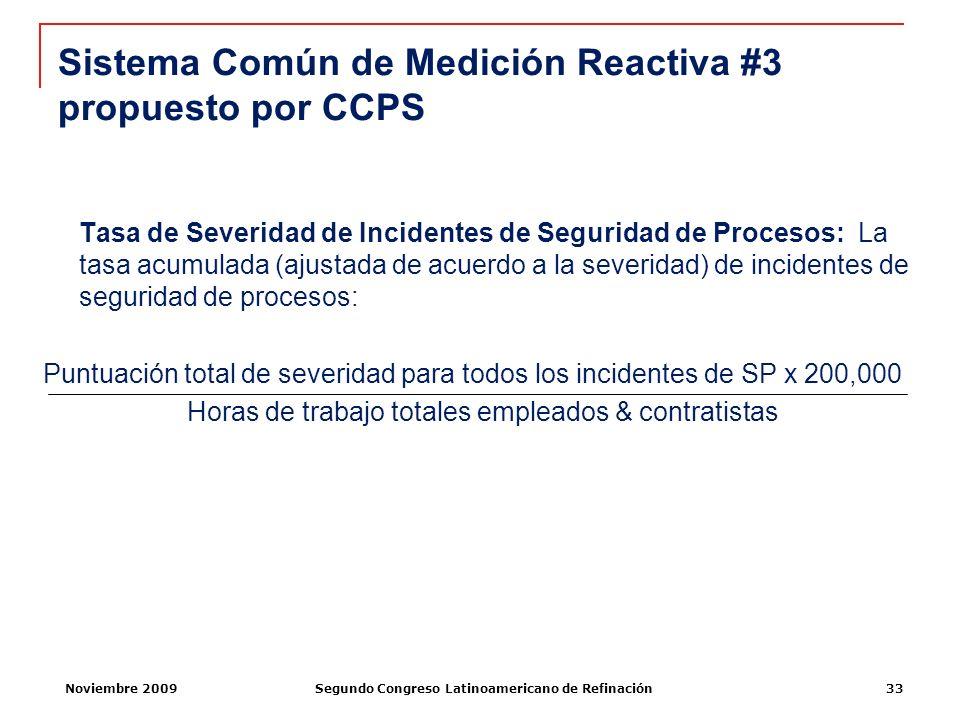 Noviembre 2009Segundo Congreso Latinoamericano de Refinación33 Tasa de Severidad de Incidentes de Seguridad de Procesos: La tasa acumulada (ajustada d
