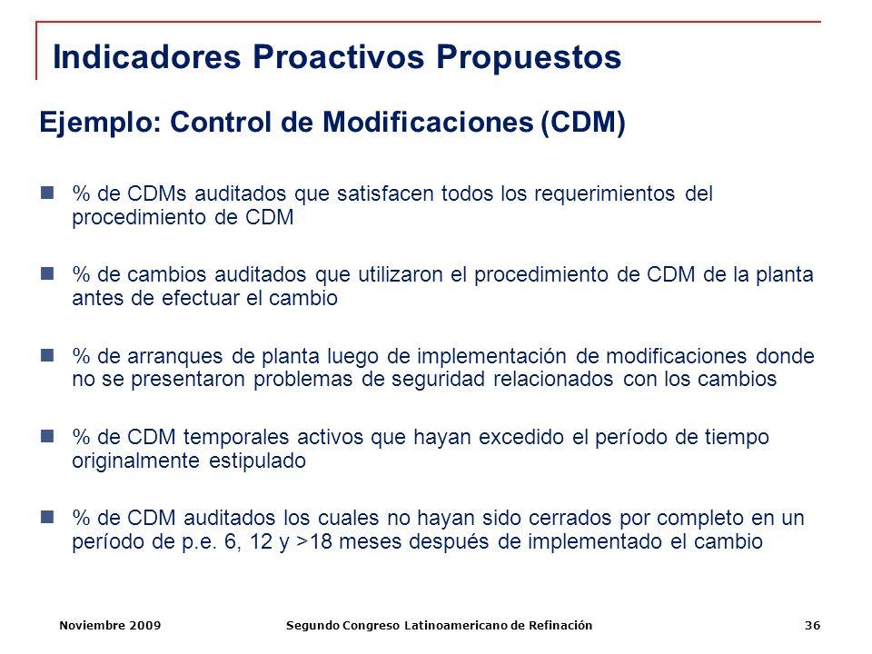 Noviembre 2009Segundo Congreso Latinoamericano de Refinación36 Ejemplo: Control de Modificaciones (CDM) % de CDMs auditados que satisfacen todos los r