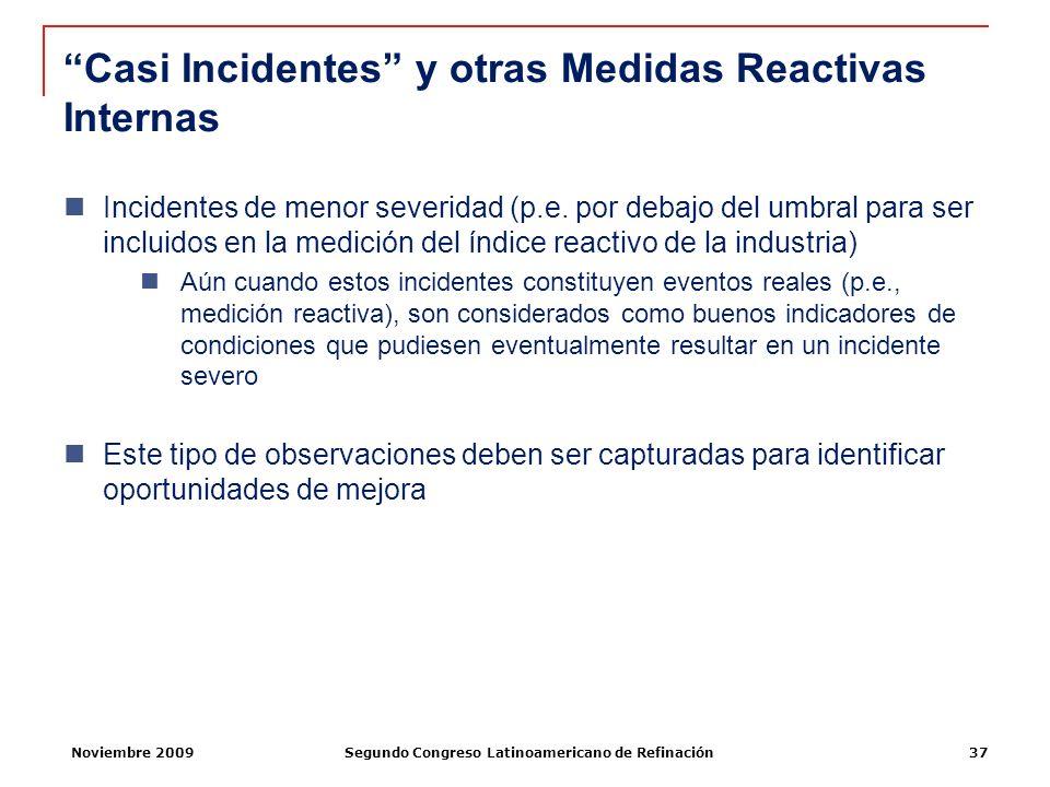 Noviembre 2009Segundo Congreso Latinoamericano de Refinación37 Casi Incidentes y otras Medidas Reactivas Internas Incidentes de menor severidad (p.e.