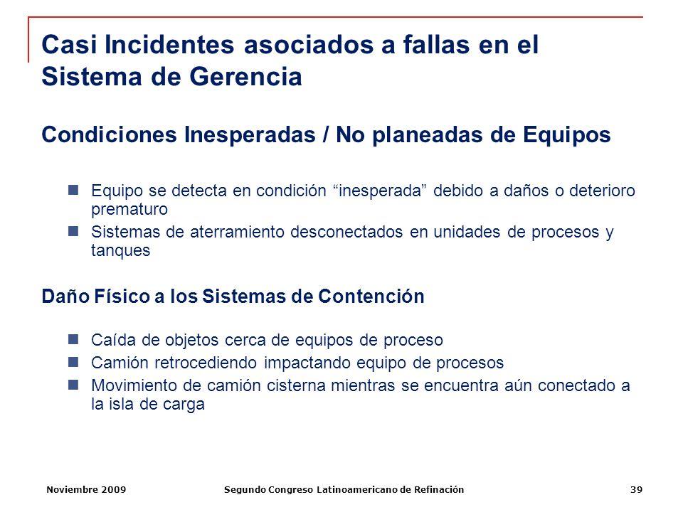 Noviembre 2009Segundo Congreso Latinoamericano de Refinación39 Condiciones Inesperadas / No planeadas de Equipos Equipo se detecta en condición inespe