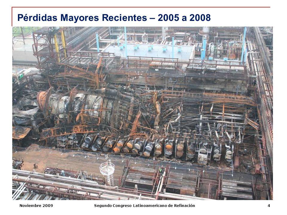 Noviembre 2009Segundo Congreso Latinoamericano de Refinación5 Pérdidas Mayores Recientes – 2005 a 2008 YearOperationCause Indexed Loss – July 2009 (USD million) Property Business Total Loss 2005Oil Sands, CanadaFire2829681,250 Petrochemical, USAWind293179472 Refinery, USAWind241217458 Refinery, USAExplosion (VCE)220203423 Refinery, USAWind23288311 2006Petrochemical, USAExplosion (VCE)114332446 Refinery, LithuaniaFire147125272 Refinery, ItalyFire31150181 Refinery, IndiaFire107282 Chemical, USAExplosion204868 2007Refinery, USAFire44370414 Oil Sands, CanadaFire2300 Refinery, USAFire19621217 Refinery, USAFlood9685181 Petrochemical (ASU), Saudi ArabiaExplosion38124162