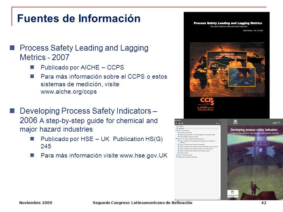 Noviembre 2009Segundo Congreso Latinoamericano de Refinación42 Fuentes de Información Process Safety Leading and Lagging Metrics - 2007 Publicado por