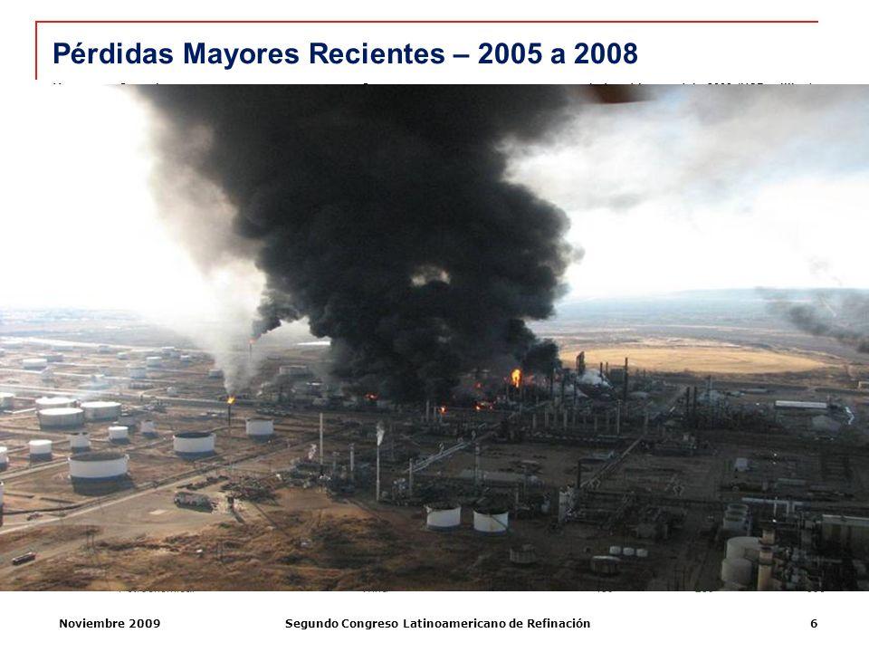 Noviembre 2009Segundo Congreso Latinoamericano de Refinación6 Pérdidas Mayores Recientes – 2005 a 2008 YearOperationCause Indexed Loss – July 2009 (US