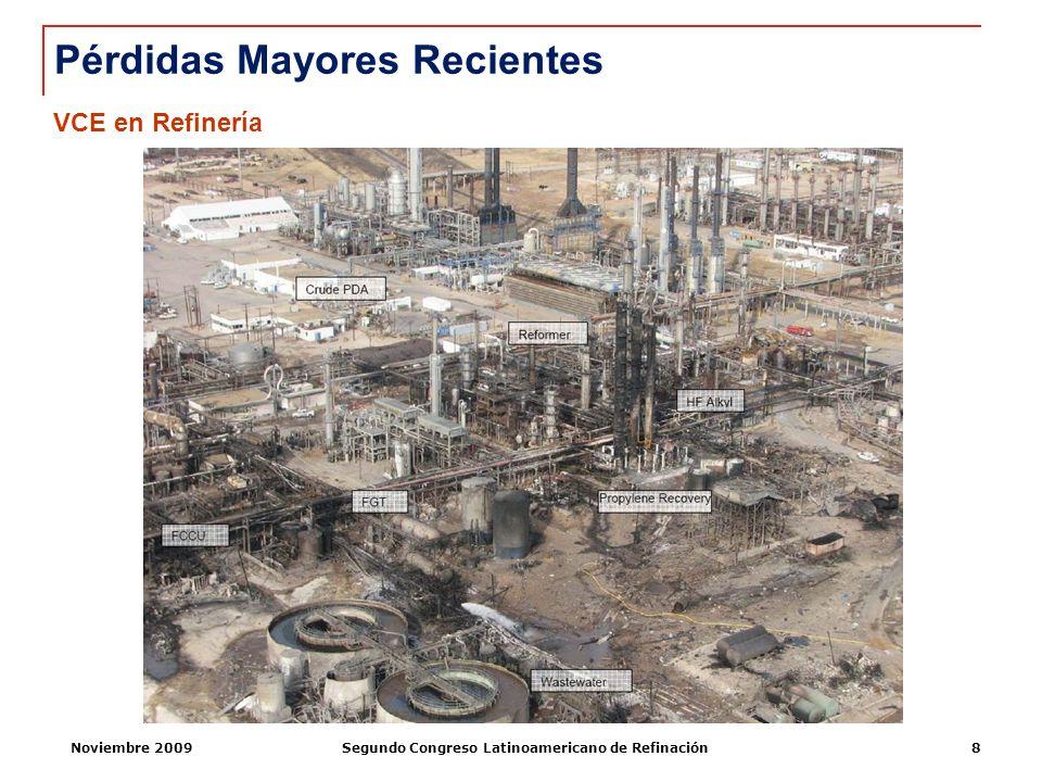 Noviembre 2009Segundo Congreso Latinoamericano de Refinación19 Unidad de Isomerización construida en 1976 Vapour Cloud Explosion (VCE) como consecuencia de sobrellenado de columna separadora de refinado y descarga de material a través del tambor y sistema de venteo Material liberado – 25 toneladas 15 muertos y 180 heridos Daño total (planta y terceros) USD 1.5 billones Siniestro BP Texas City - 2005