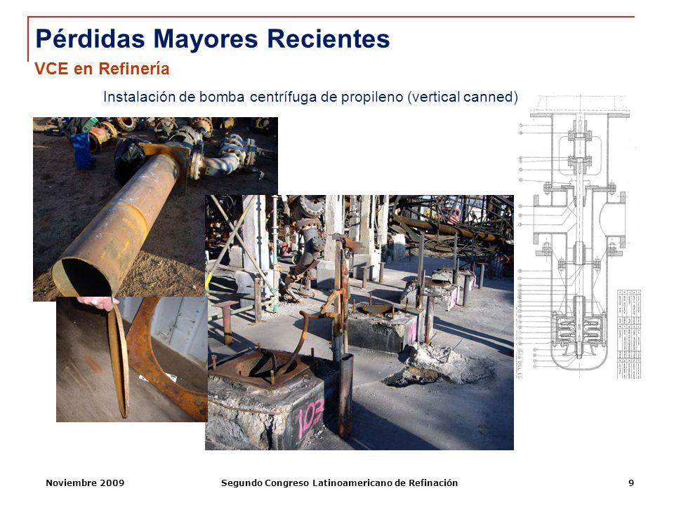 Noviembre 2009Segundo Congreso Latinoamericano de Refinación9 Instalación de bomba centrífuga de propileno (vertical canned) Pérdidas Mayores Reciente
