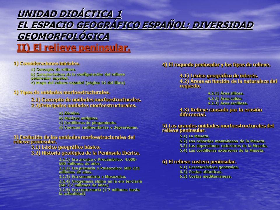UNIDAD DIDÁCTICA 1 EL ESPACIO GEOGRÁFICO ESPAÑOL: DIVERSIDAD GEOMORFOLÓGICA II) El relieve peninsular. 1) Consideraciones iniciales. a) Concepto de re