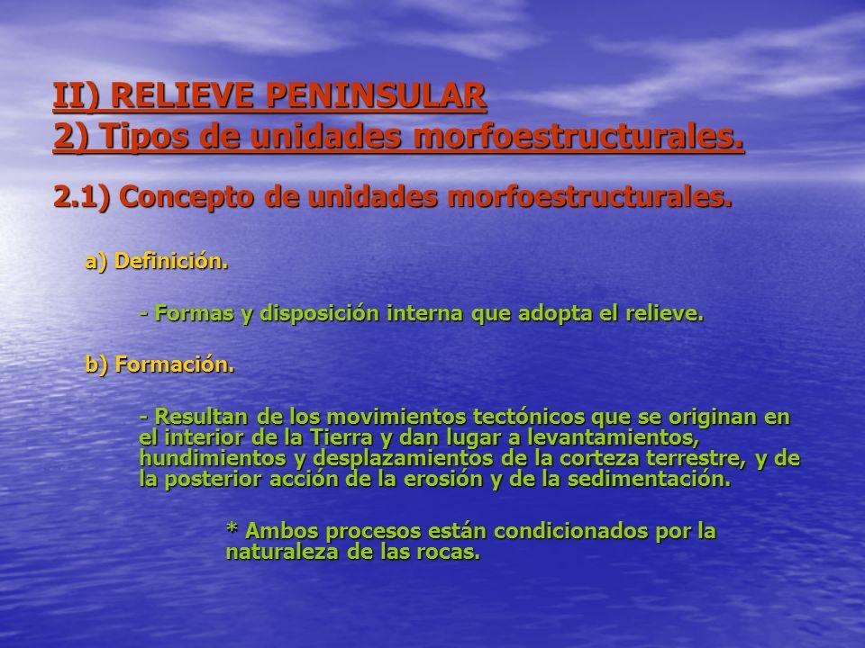 II) RELIEVE PENINSULAR 2) Tipos de unidades morfoestructurales. 2.1) Concepto de unidades morfoestructurales. a) Definición. - Formas y disposición in