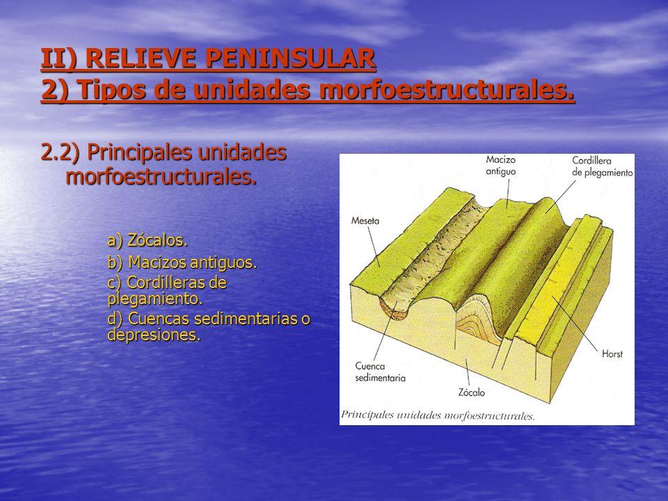 II) RELIEVE PENINSULAR 2) Tipos de unidades morfoestructurales. 2.2) Principales unidades morfoestructurales. a) Zócalos. b) Macizos antiguos. c) Cord