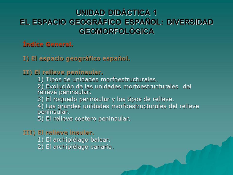 Índice General. I) El espacio geográfico español. II) El relieve peninsular. 1) Tipos de unidades morfoestructurales. 2) Evolución de las unidades mor