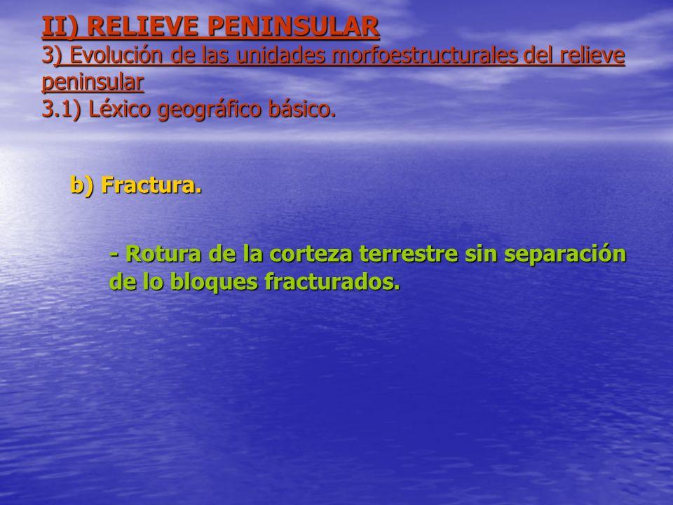 II) RELIEVE PENINSULAR 3) Evolución de las unidades morfoestructurales del relieve peninsular 3.1) Léxico geográfico básico. b) Fractura. - Rotura de