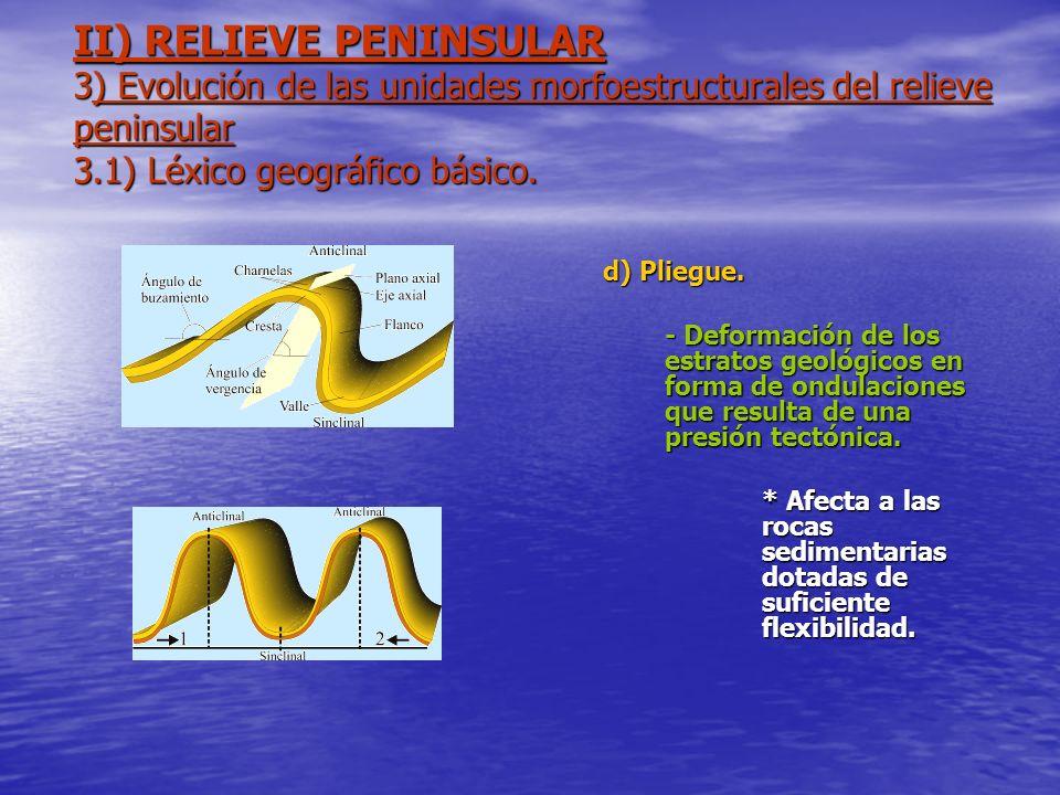 II) RELIEVE PENINSULAR 3) Evolución de las unidades morfoestructurales del relieve peninsular 3.1) Léxico geográfico básico. d) Pliegue. - Deformación
