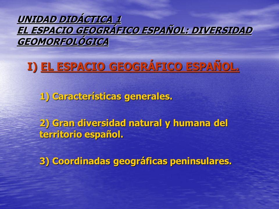 UNIDAD DIDÁCTICA 1 EL ESPACIO GEOGRÁFICO ESPAÑOL: DIVERSIDAD GEOMORFOLÓGICA I) EL ESPACIO GEOGRÁFICO ESPAÑOL. 1) Características generales. 2) Gran di