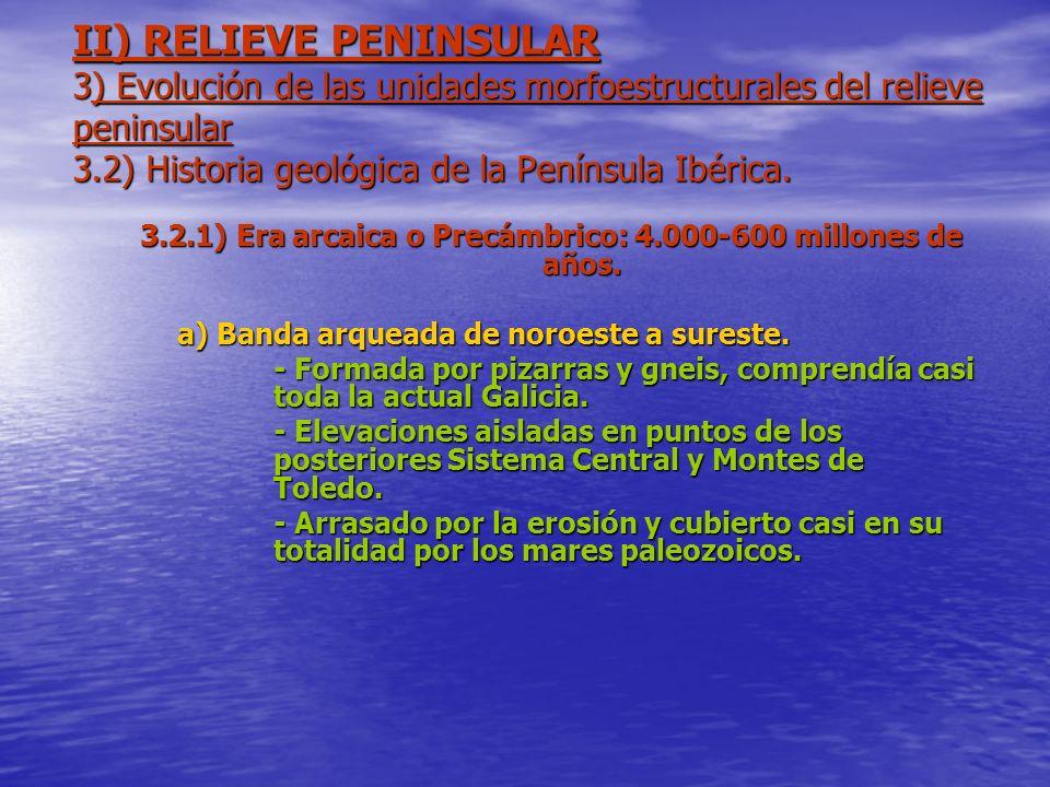 II) RELIEVE PENINSULAR 3) Evolución de las unidades morfoestructurales del relieve peninsular 3.2) Historia geológica de la Península Ibérica. 3.2.1)