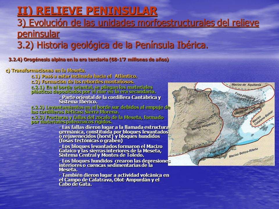 II) RELIEVE PENINSULAR 3) Evolución de las unidades morfoestructurales del relieve peninsular 3.2) Historia geológica de la Península Ibérica. 3.2.4)