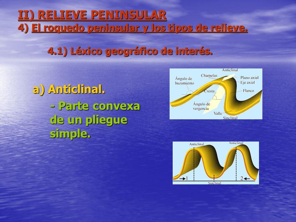 II) RELIEVE PENINSULAR 4) El roquedo peninsular y los tipos de relieve. 4.1) Léxico geográfico de interés. a) Anticlinal. - Parte convexa de un pliegu