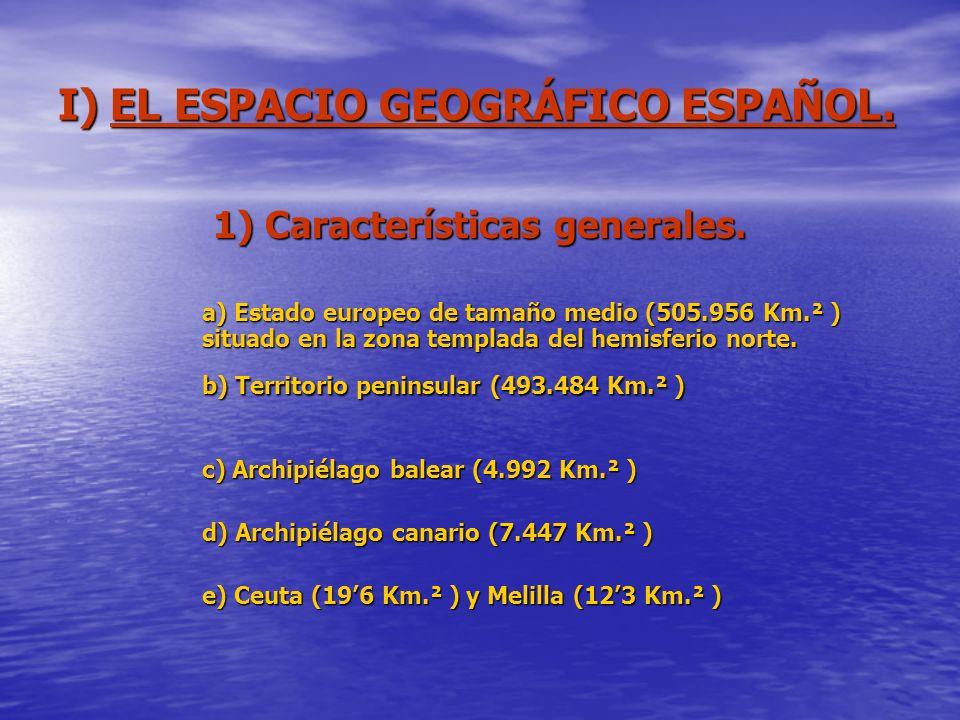 I) EL ESPACIO GEOGRÁFICO ESPAÑOL. 1) Características generales. a) Estado europeo de tamaño medio (505.956 Km.² ) situado en la zona templada del hemi