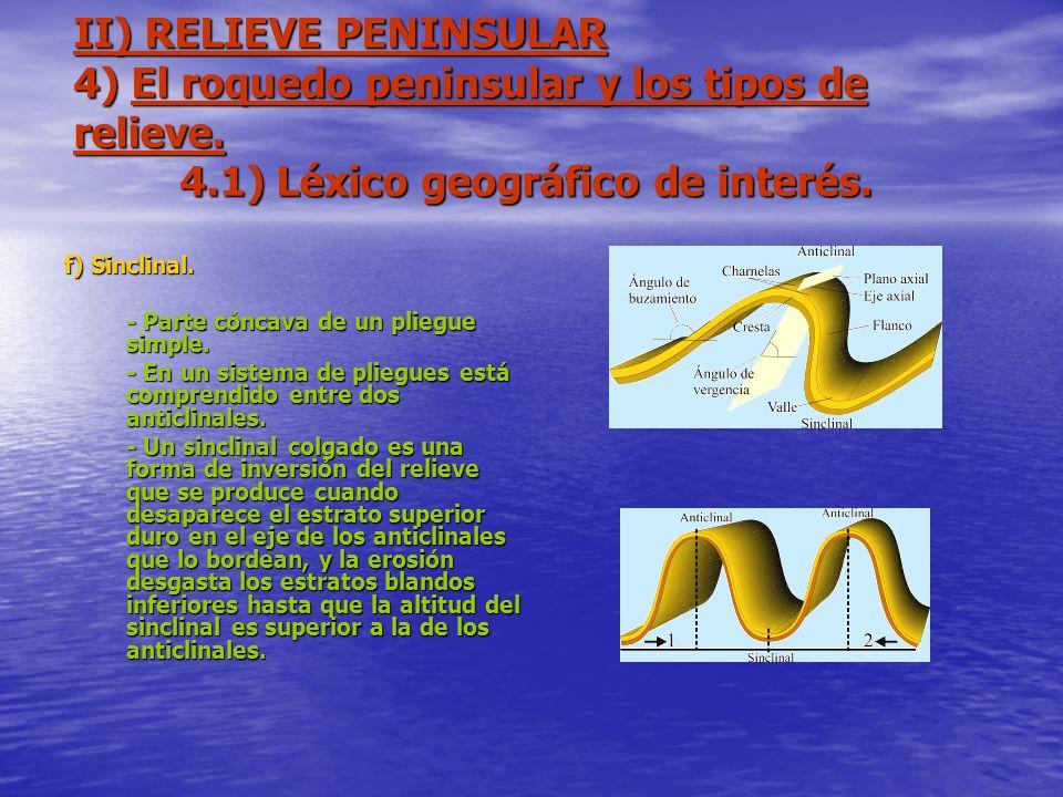 II) RELIEVE PENINSULAR 4) El roquedo peninsular y los tipos de relieve. 4.1) Léxico geográfico de interés. f) Sinclinal. - Parte cóncava de un pliegue