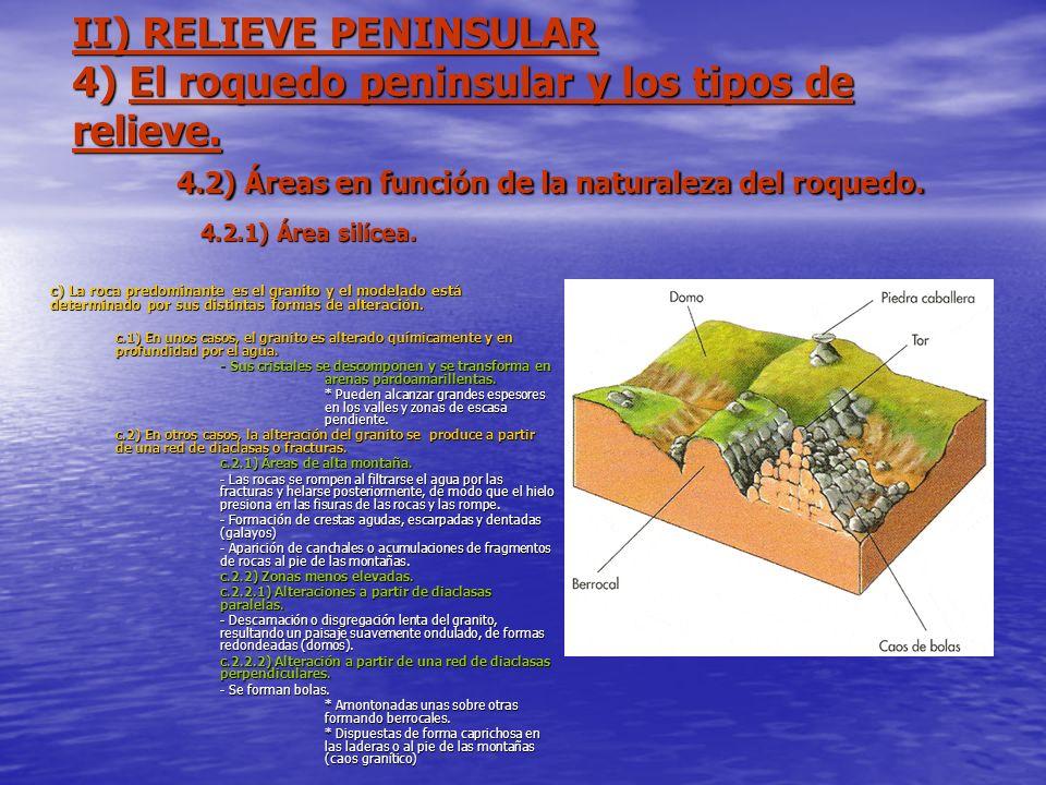 II) RELIEVE PENINSULAR 4) El roquedo peninsular y los tipos de relieve. 4.2) Áreas en función de la naturaleza del roquedo. 4.2.1) Área silícea. c) La