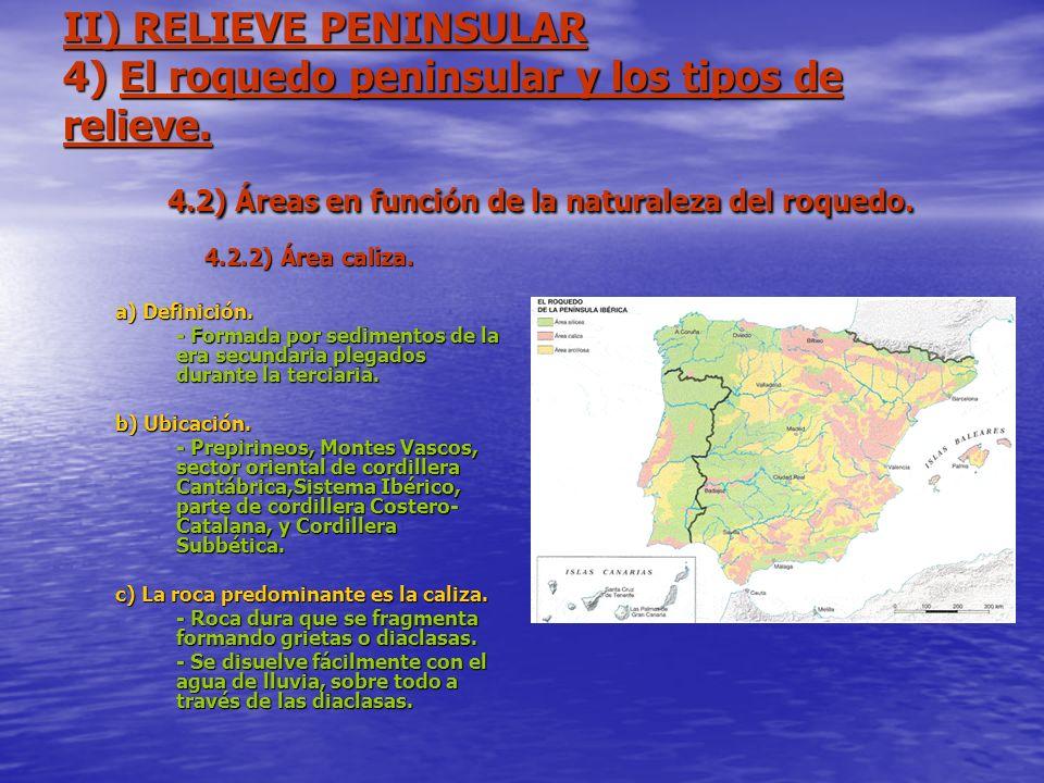 II) RELIEVE PENINSULAR 4) El roquedo peninsular y los tipos de relieve. 4.2) Áreas en función de la naturaleza del roquedo. 4.2.2) Área caliza. a) Def