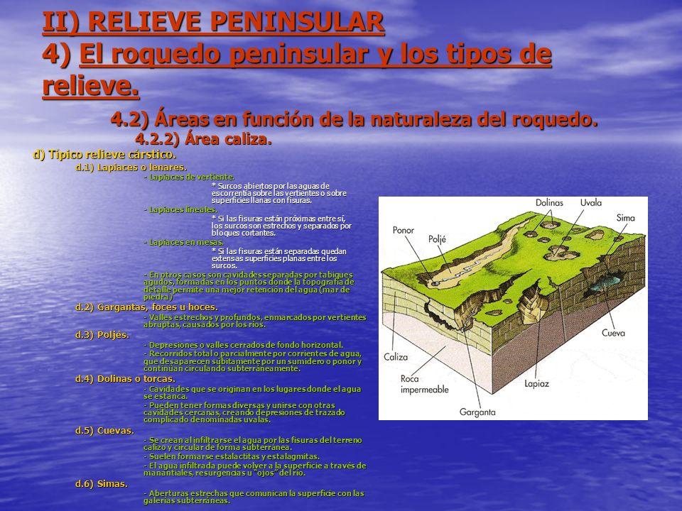 II) RELIEVE PENINSULAR 4) El roquedo peninsular y los tipos de relieve. 4.2) Áreas en función de la naturaleza del roquedo. 4.2.2) Área caliza. d) Típ