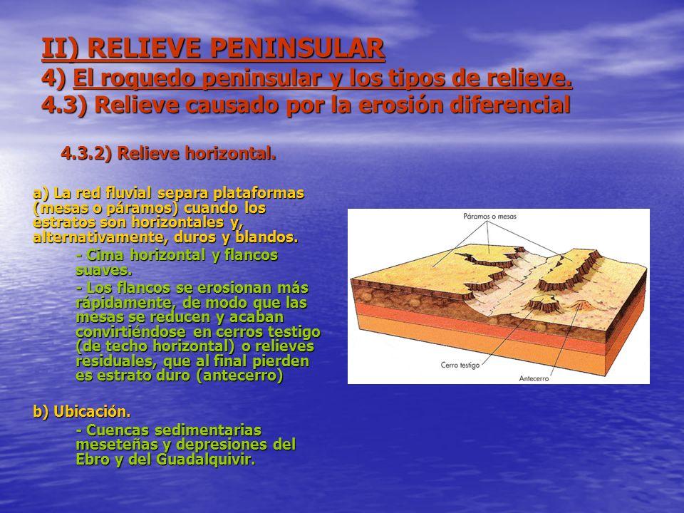 II) RELIEVE PENINSULAR 4) El roquedo peninsular y los tipos de relieve. 4.3) Relieve causado por la erosión diferencial 4.3.2) Relieve horizontal. a)