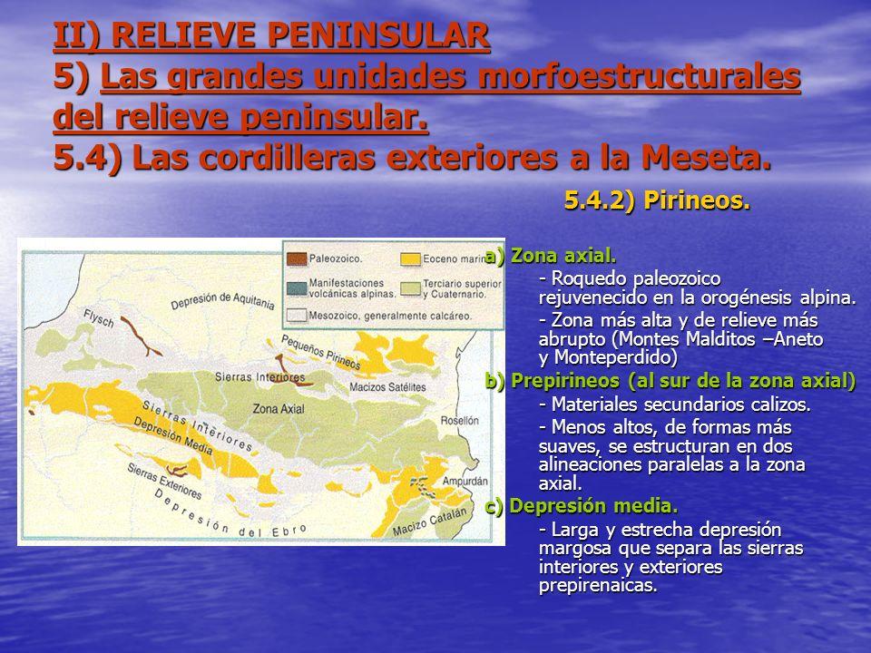 II) RELIEVE PENINSULAR 5) Las grandes unidades morfoestructurales del relieve peninsular. 5.4) Las cordilleras exteriores a la Meseta. 5.4.2) Pirineos