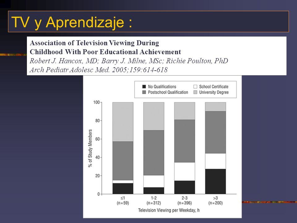 TV y Aprendizaje : Association of Television Viewing During Childhood With Poor Educational Achievement Robert J. Hancox, MD; Barry J. Milne, MSc; Ric