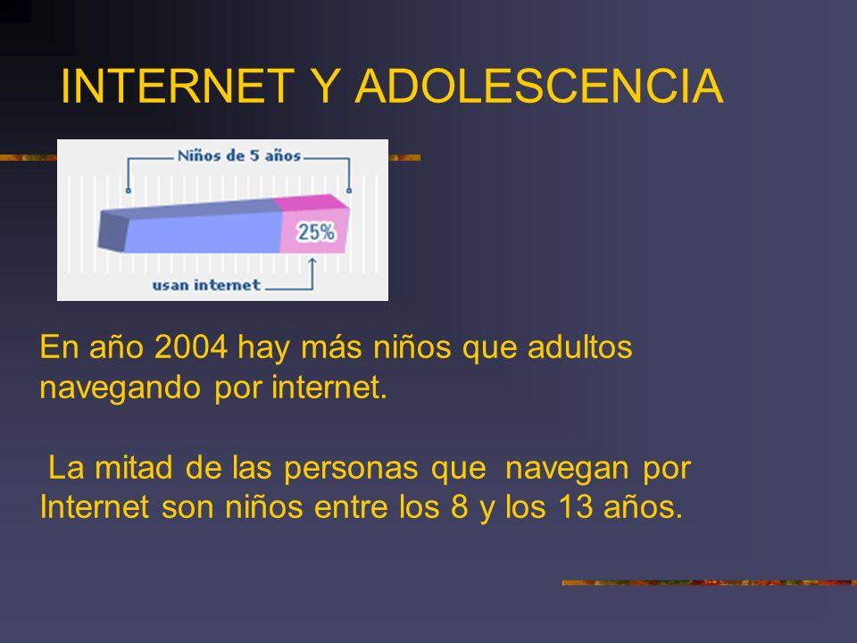 INTERNET Y ADOLESCENCIA En año 2004 hay más niños que adultos navegando por internet. La mitad de las personas que navegan por Internet son niños entr