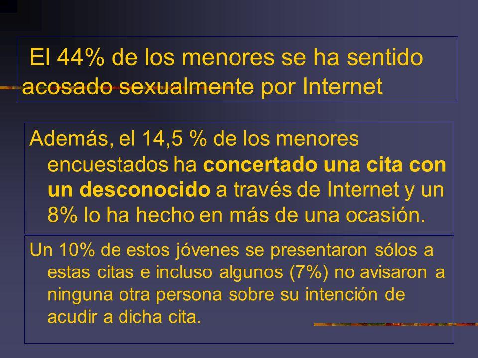El 44% de los menores se ha sentido acosado sexualmente por Internet Además, el 14,5 % de los menores encuestados ha concertado una cita con un descon