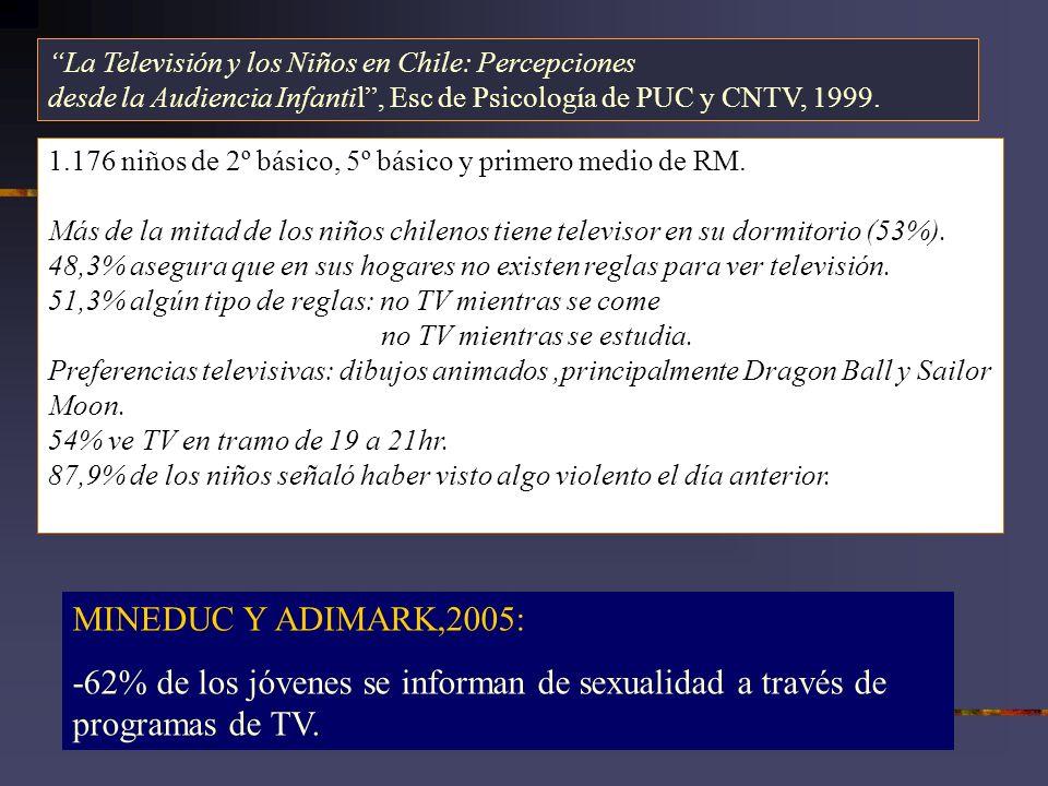 La Televisión y los Niños en Chile: Percepciones desde la Audiencia Infantil, Esc de Psicología de PUC y CNTV, 1999. 1.176 niños de 2º básico, 5º bási