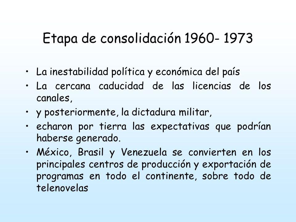 Etapa de consolidación 1960- 1973 La inestabilidad política y económica del país La cercana caducidad de las licencias de los canales, y posteriormente, la dictadura militar, echaron por tierra las expectativas que podrían haberse generado.