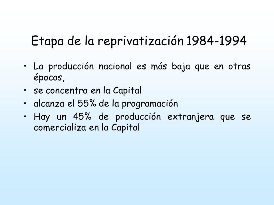 Etapa de la reprivatización 1984-1994 La producción nacional es más baja que en otras épocas, se concentra en la Capital alcanza el 55% de la programación Hay un 45% de producción extranjera que se comercializa en la Capital