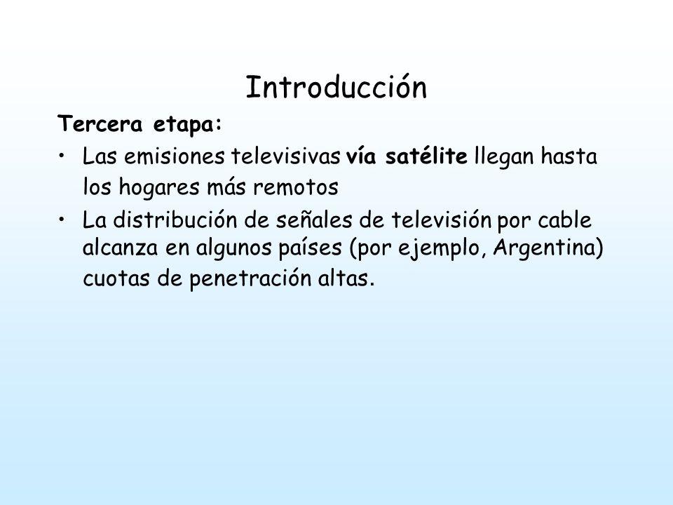 Introducción Productoras latinoamericanas Alianzas empresas globales Telvisa Globo News Corporation Sky