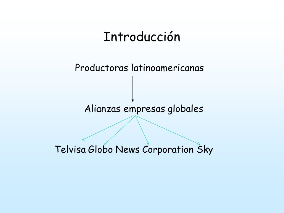 Introducción Grandes mercados de TV en LA productoras emisoras