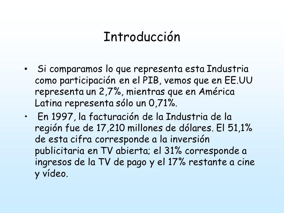 Introducción Si comparamos lo que representa esta Industria como participación en el PIB, vemos que en EE.UU representa un 2,7%, mientras que en América Latina representa sólo un 0,71%.