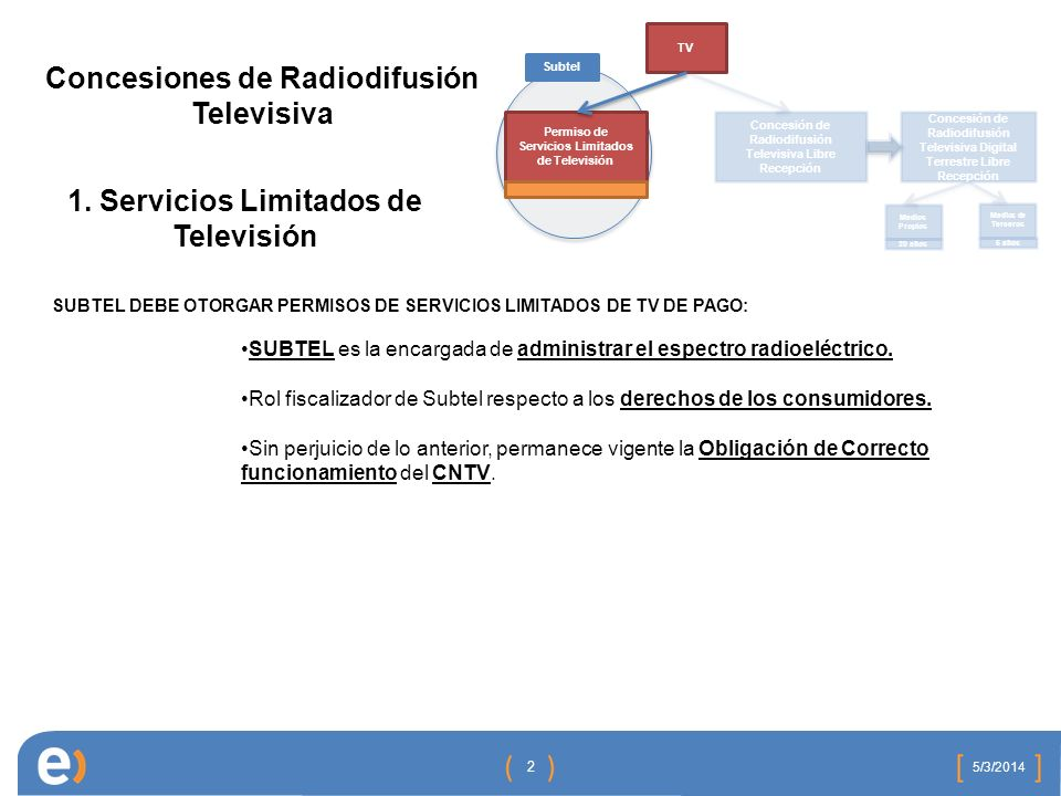 QUE ESTABLECE EL PROYECTO DE LEY: El Proyecto incorpora un nuevo artículo 15 ter en la Ley 18.838 (CNTV), el que en su inciso final señala: Los operadores de servicios limitados de televisión terrestre o cable-operadores, deberán llevar, en la región que operen, a todos los canales regionales y comunales en sus respectivas grillas o parrillas programáticas.