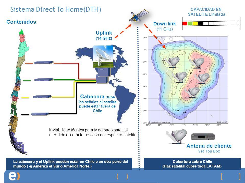 Sistema Direct To Home(DTH) Cabecera sube las señales al satelite puede estar fuera de Chile Down link (11 GHz) CAPACIDAD EN SATELITE Limitada Antena de cliente Set Top Box La cabecera y el Uplink pueden estar en Chile o en otra parte del mundo ( ej América el Sur o América Norte ) Uplink (14 GHz) Cobertura sobre Chile (Haz satelital cubre toda LATAM) Contenidos inviabilidad técnica para tv de pago satelital atendido el carácter escaso del espectro satelital.