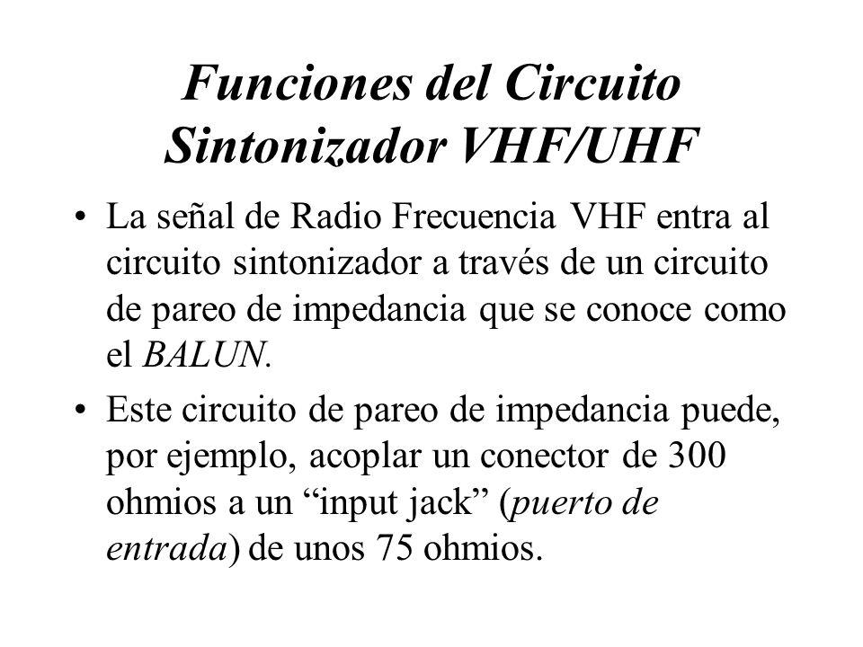 La señal de Radio Frecuencia VHF entra al circuito sintonizador a través de un circuito de pareo de impedancia que se conoce como el BALUN. Este circu