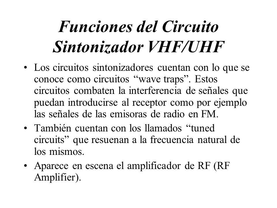 Funciones del Circuito Sintonizador VHF/UHF Los circuitos sintonizadores cuentan con lo que se conoce como circuitos wave traps. Estos circuitos comba