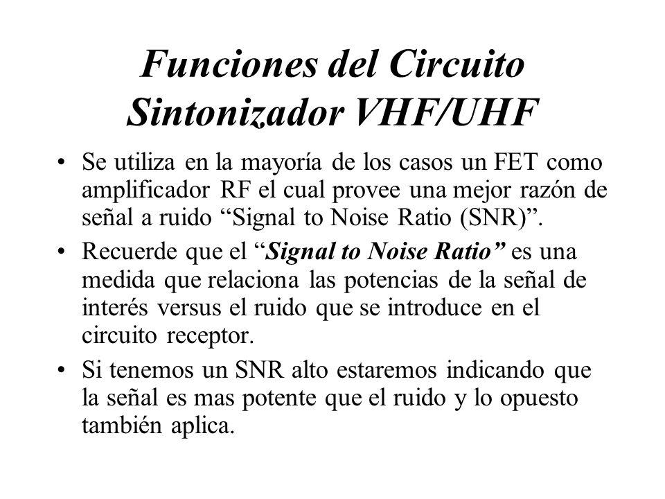 Funciones del Circuito Sintonizador VHF/UHF Se utiliza en la mayoría de los casos un FET como amplificador RF el cual provee una mejor razón de señal