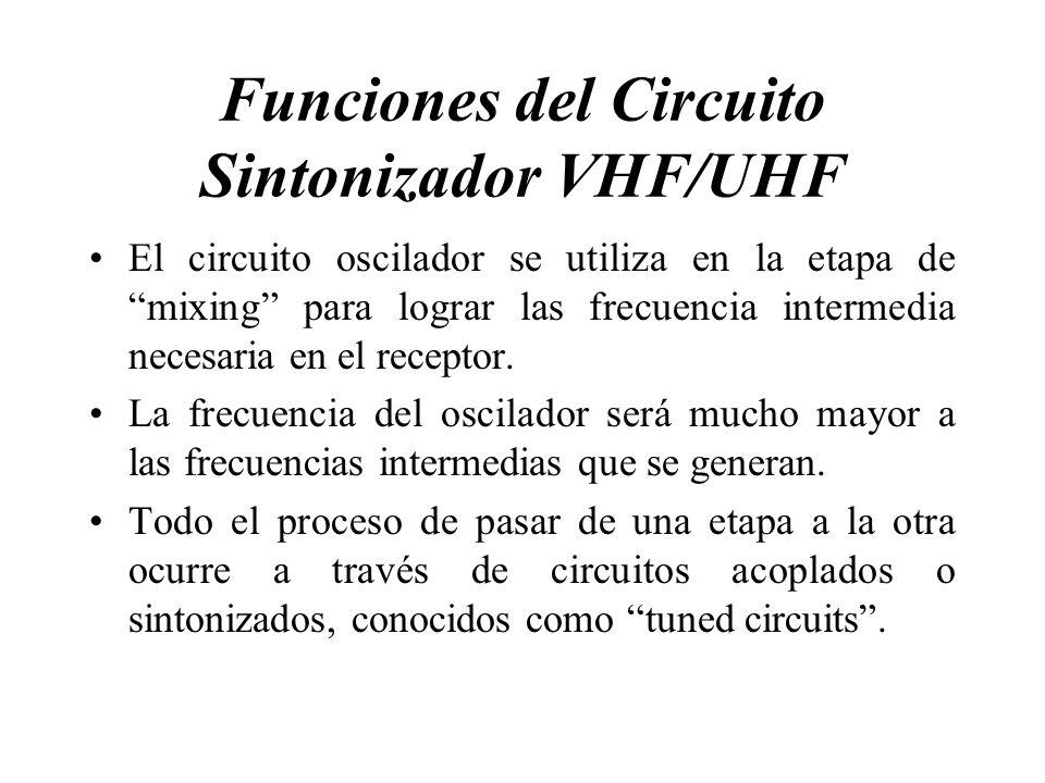 Funciones del Circuito Sintonizador VHF/UHF El circuito oscilador se utiliza en la etapa de mixing para lograr las frecuencia intermedia necesaria en