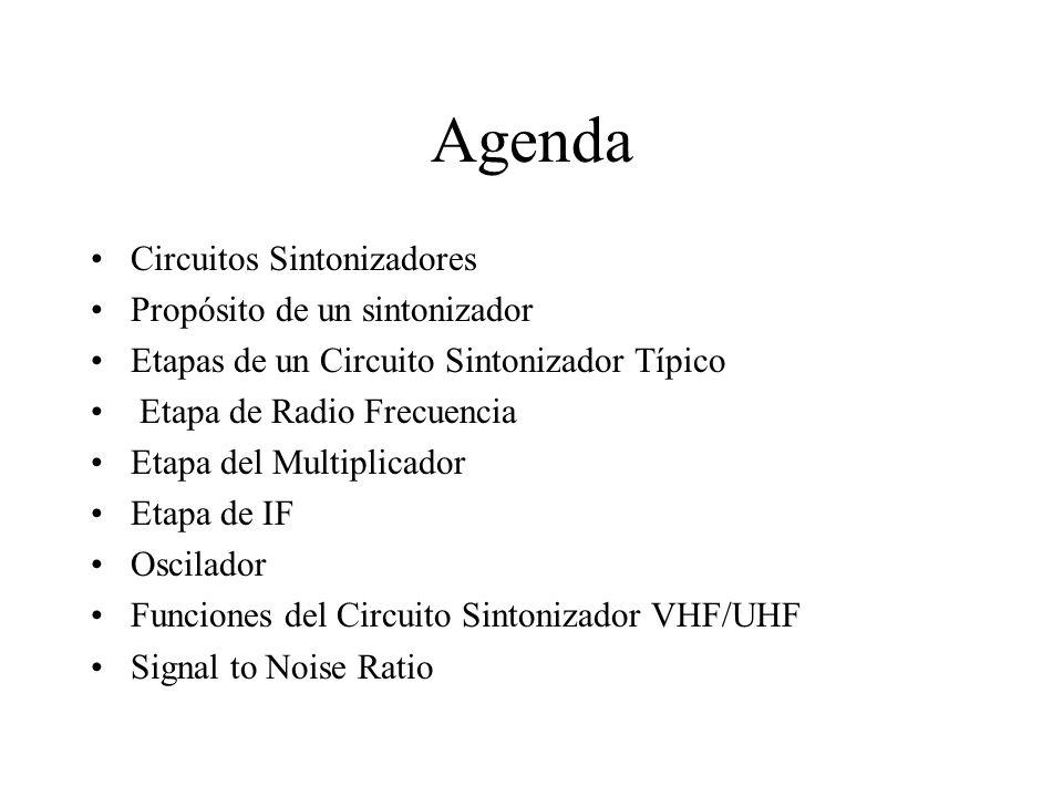 Agenda Circuitos Sintonizadores Propósito de un sintonizador Etapas de un Circuito Sintonizador Típico Etapa de Radio Frecuencia Etapa del Multiplicad