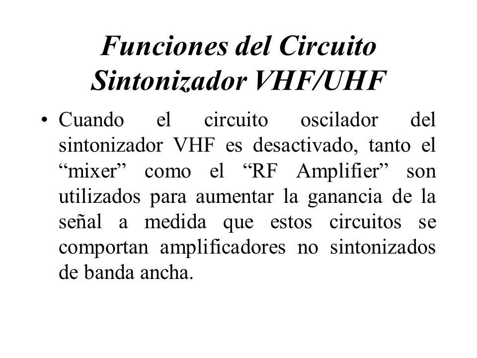 Funciones del Circuito Sintonizador VHF/UHF Cuando el circuito oscilador del sintonizador VHF es desactivado, tanto el mixer como el RF Amplifier son