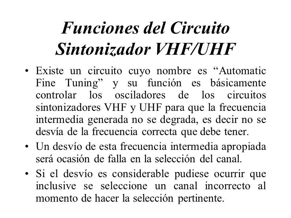 Funciones del Circuito Sintonizador VHF/UHF Existe un circuito cuyo nombre es Automatic Fine Tuning y su función es básicamente controlar los oscilado